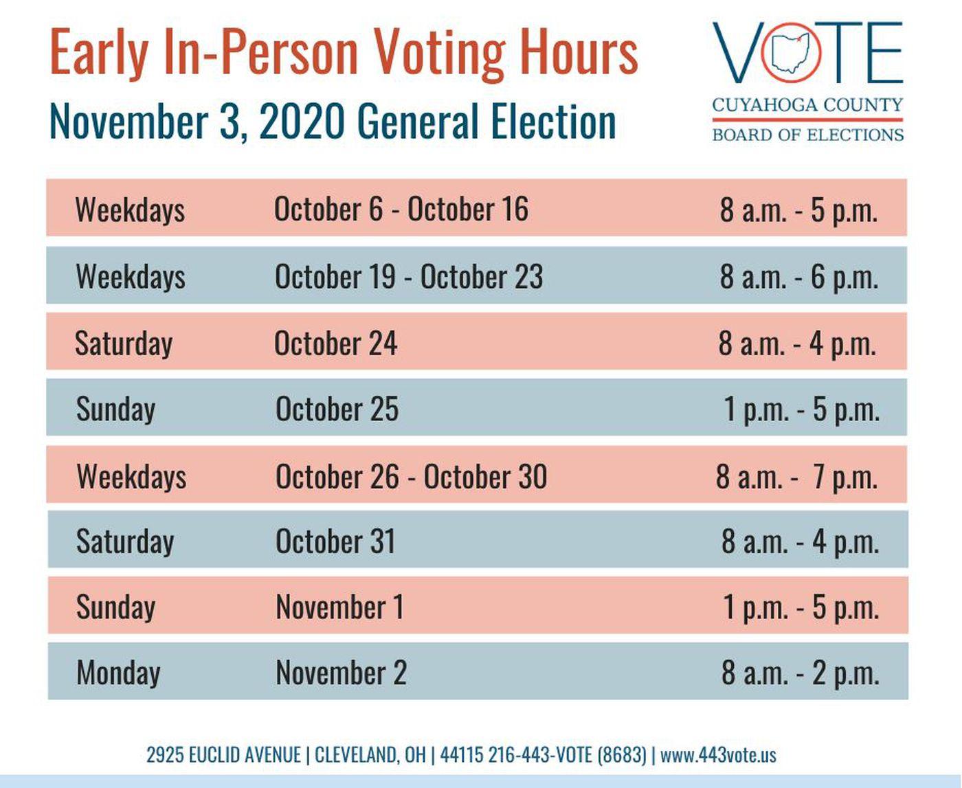 How to vote in Ohio: Important deadline for November 2020 ...