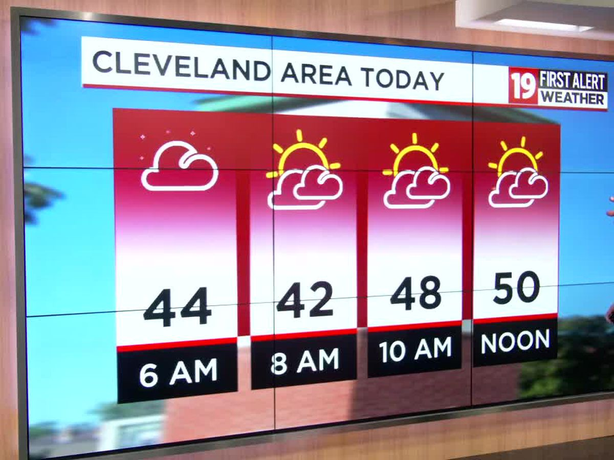 Northeast Ohio Weather: Frosty temperatures expected tonight, rain returns on Sunday evening