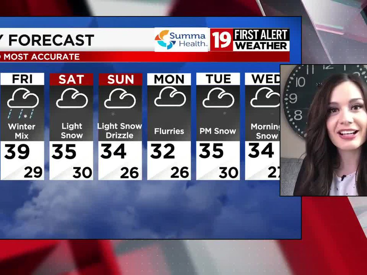 Northeast Ohio weather: Wintry mix of rain and snow moves in Friday; cold and wintry this weekend