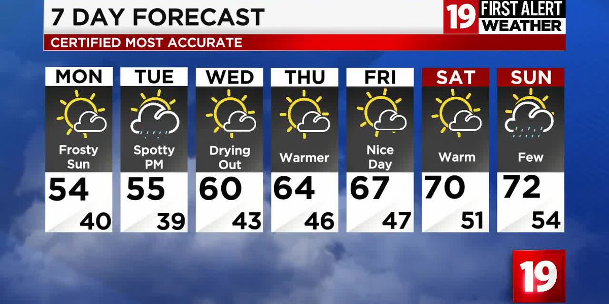 Northeast Ohio Weather: Below-normal temperatures continue