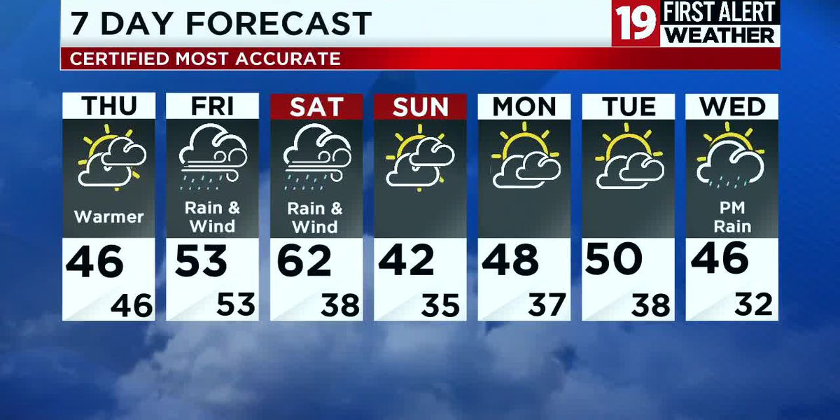 Northeast Ohio weather: First Alert Weather Day for Saturday