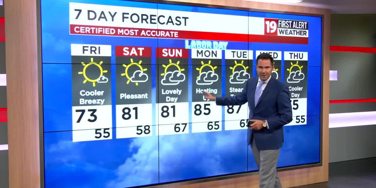 Northeast Ohio weather: Fall preview tonight and Friday, heating up for the weekend