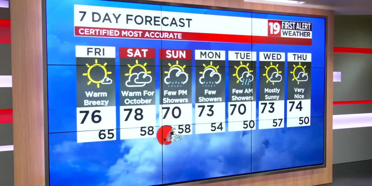 Northeast Ohio Weather: Dry and seasonable overnight, significant warming Friday into Saturday