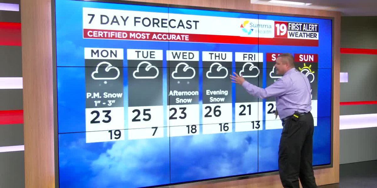 Northeast Ohio weather: Steady snow develops late Monday, afternoon temps in the 20s