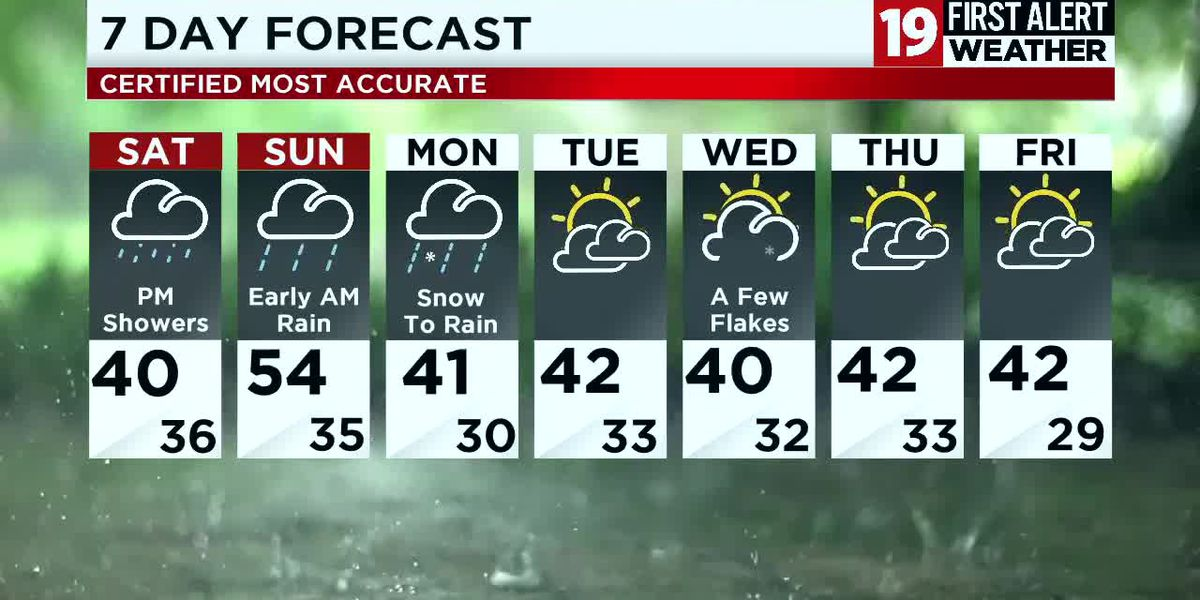Northeast Ohio weather: Rain arrives late Saturday, making for soggy weekend travel