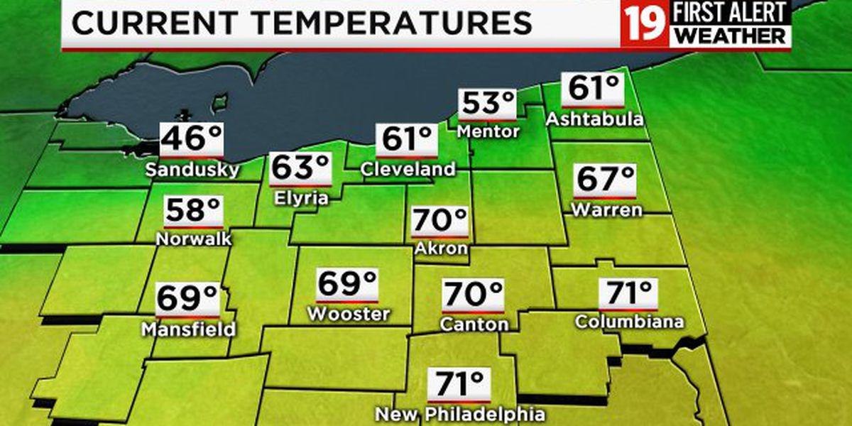 Northeast Ohio weather: Warmer with rain chances on Thursday