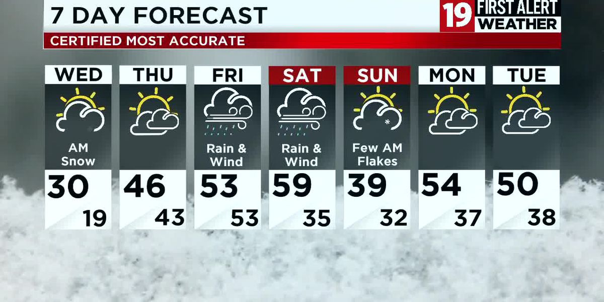 Northeast Ohio weather: Snow showers early morning Wednesday