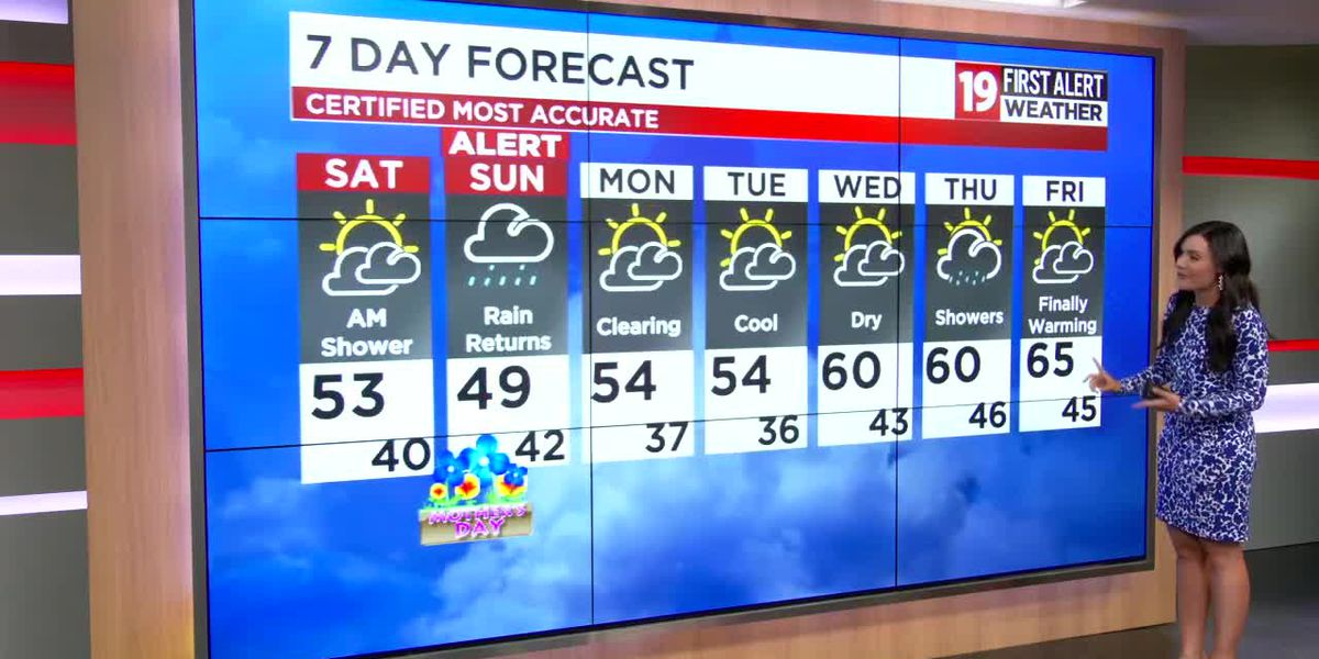 Northeast Ohio weather: Heavy rain moves in Sunday; chilly weather stays through weekend