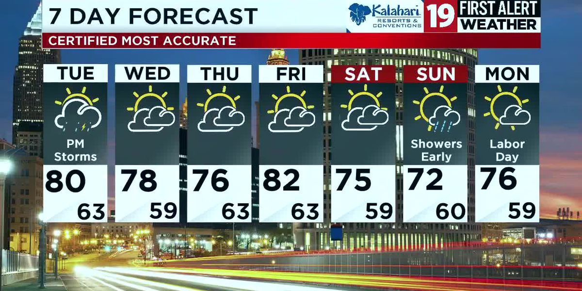 Northeast Ohio weather: Scattered showers will move through this evening