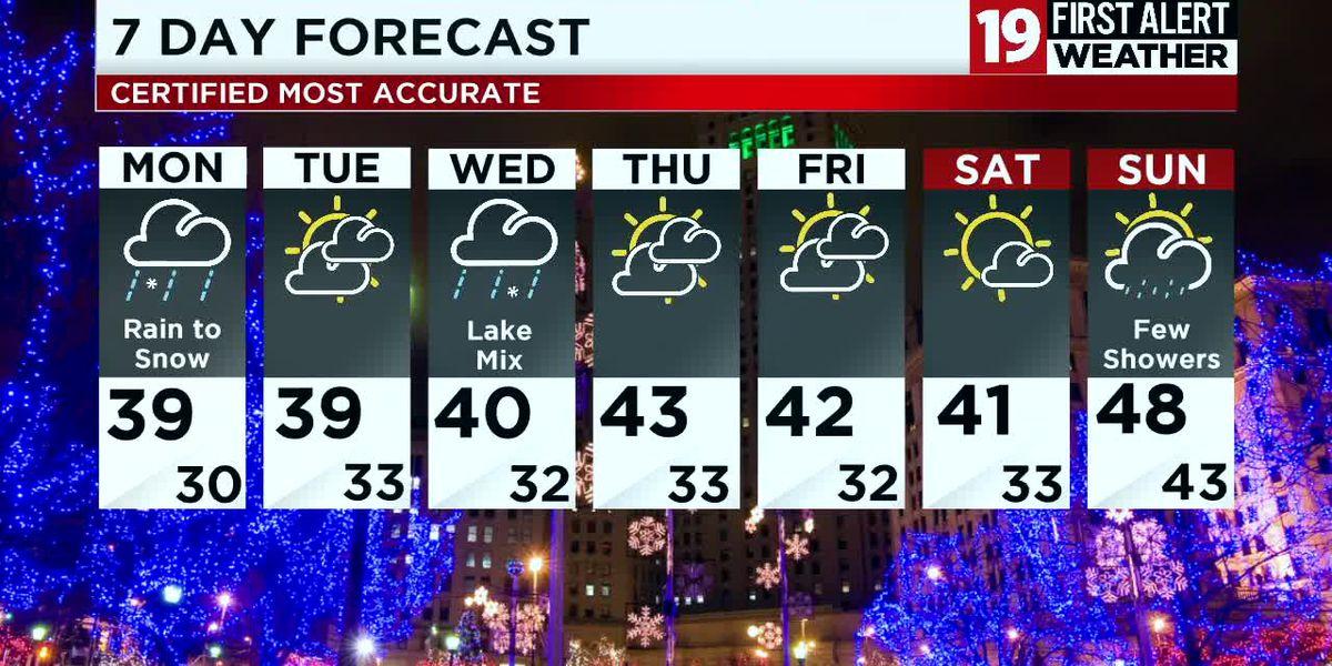 Northeast Ohio Weather: Light Winter Mix Monday
