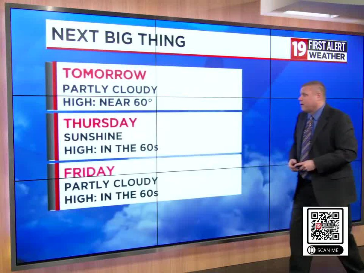 Northeast Ohio Weather: Cool weather in the short term, finally warming by the week's end