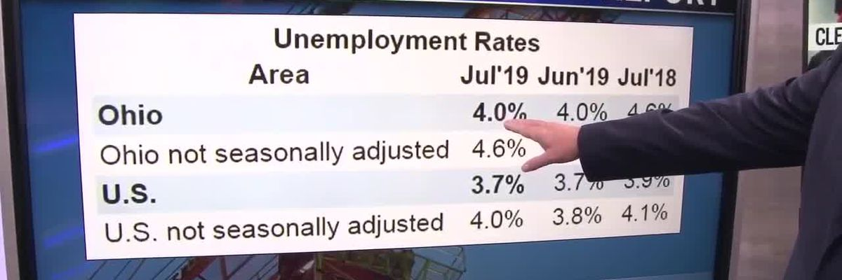 Ohio's July unemployment rate remains at historic lows