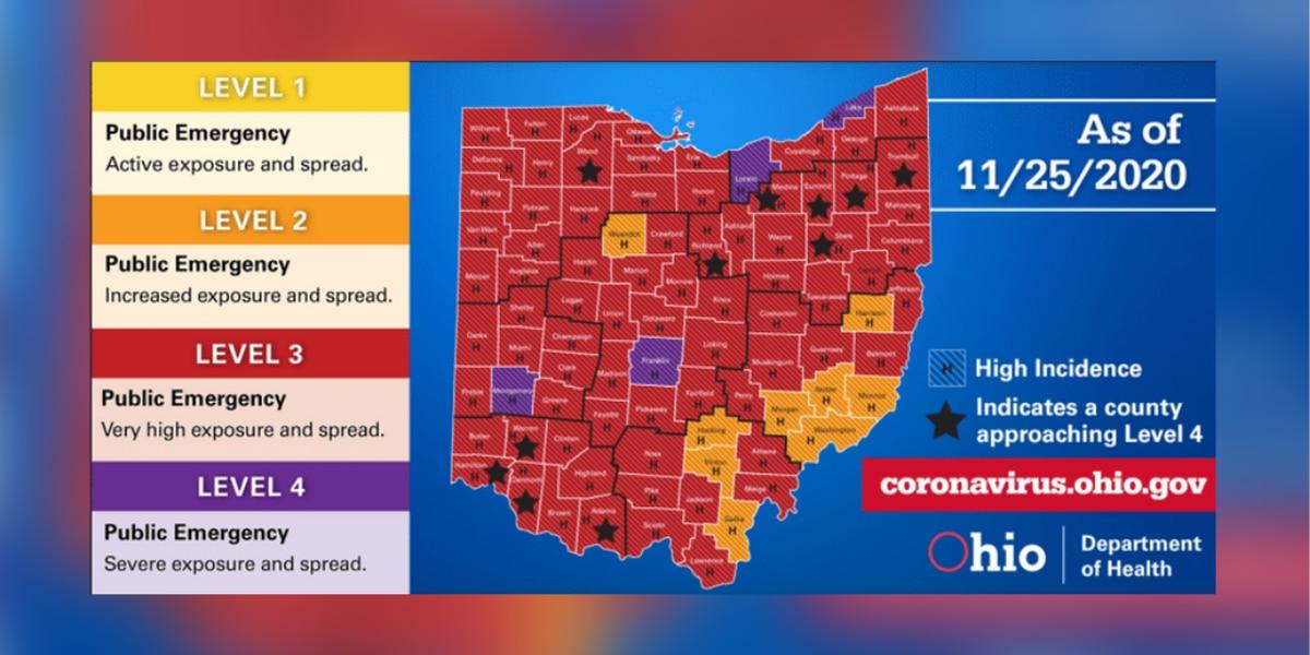 Lorain, Lake and Montgomery counties reach 'Purple Alert' on Ohio Public Health Advisory System