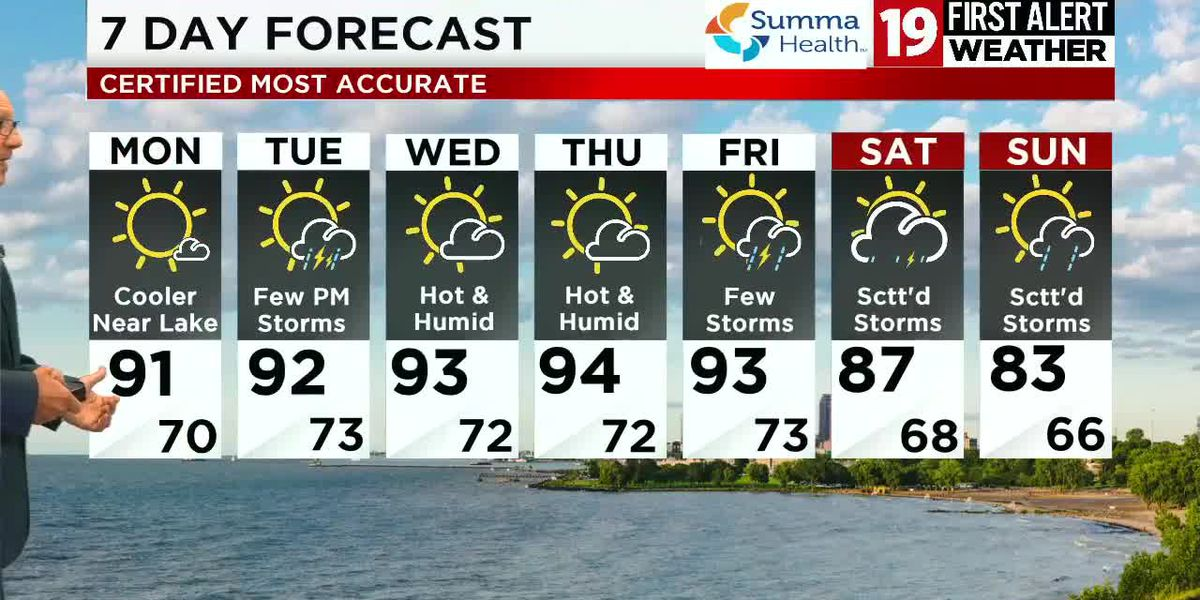 Northeast Ohio weather: Heat and humidity soar through the week