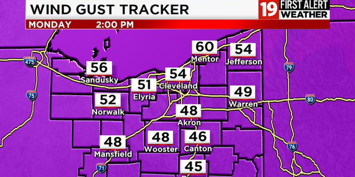 19 First Alert Weather Day for Monday: Gusts near 60 miles per hour could lead to power outages, wind damage