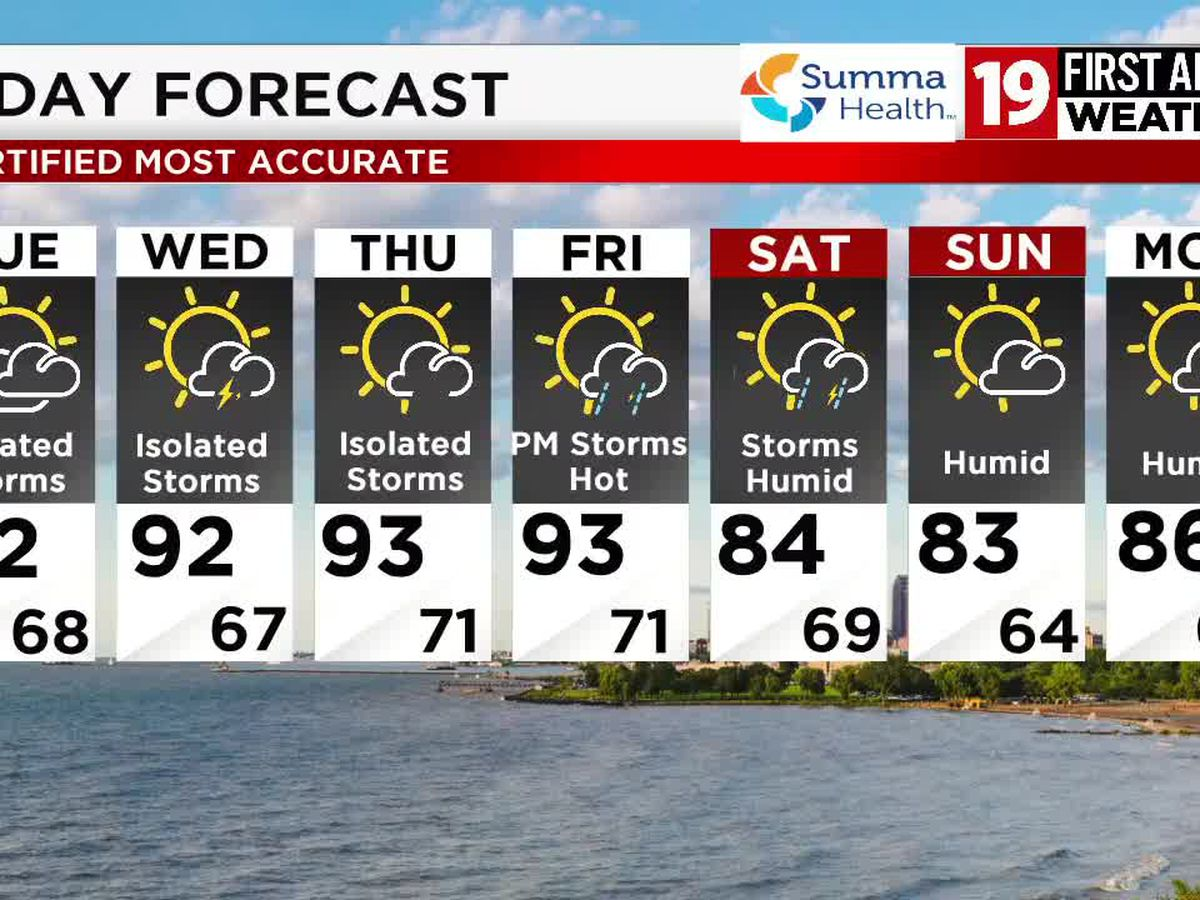 Northeast Ohio weather: Heat and humidity bring storm chances this week