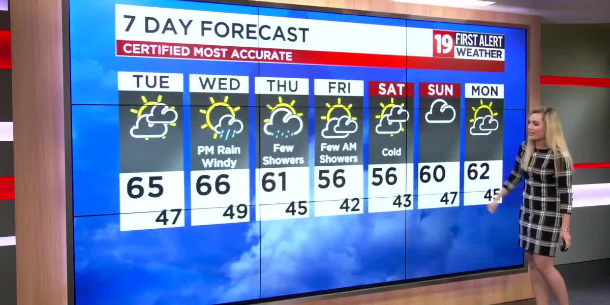 Northeast Ohio weather: No debate about it, fall is here