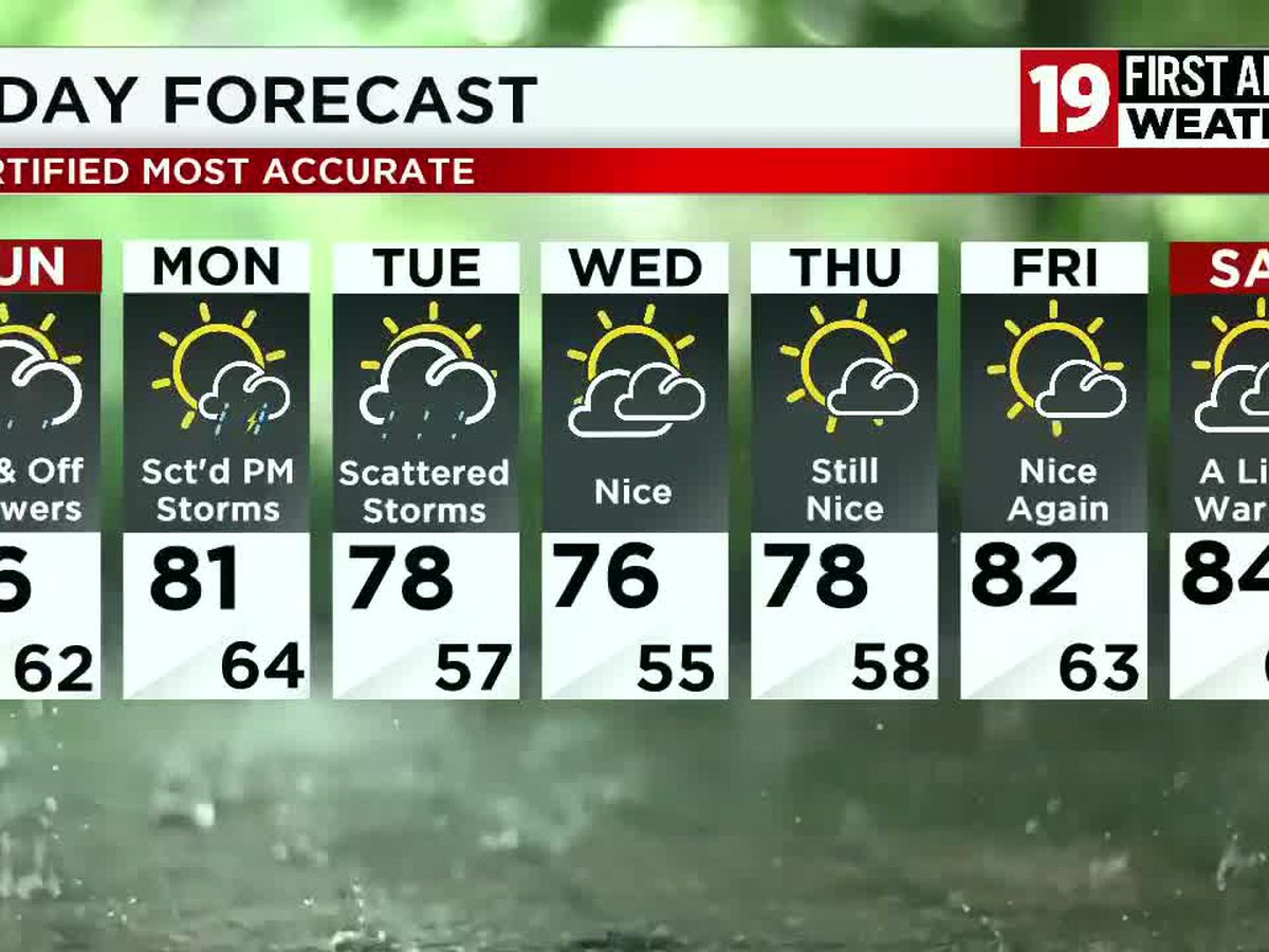 Northeast Ohio Weather: August's arrival will be marked by scattered showers