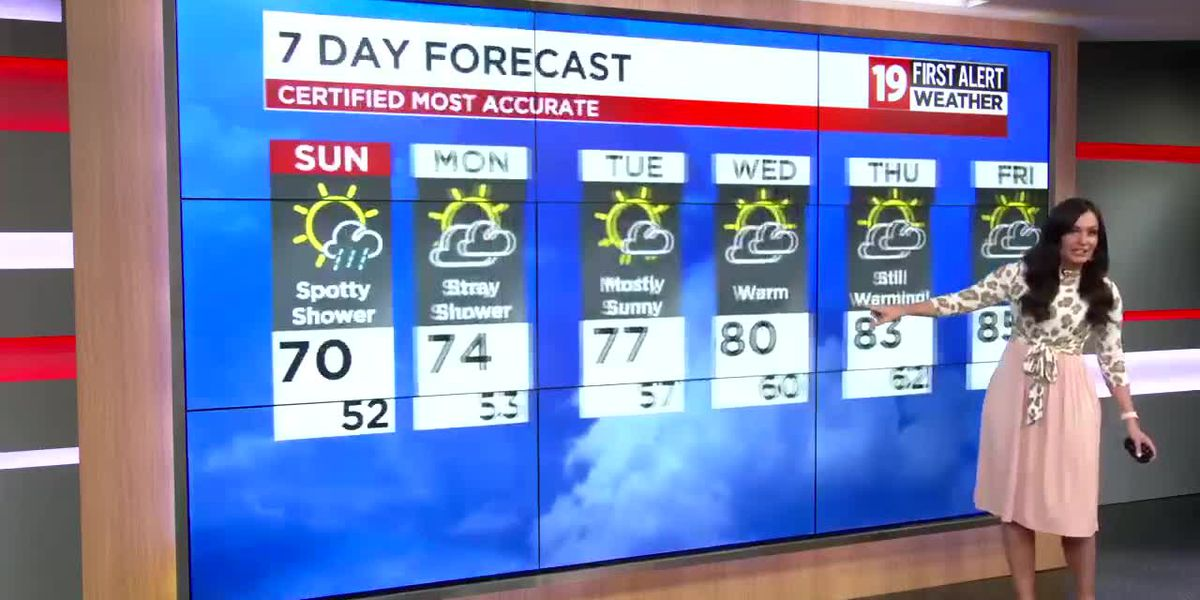 Northeast Ohio weather: Warming trend continues through the week