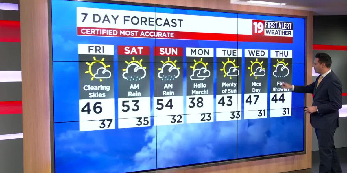 Northeast Ohio weather: Settling into an early Spring pattern; rain returns this weekend
