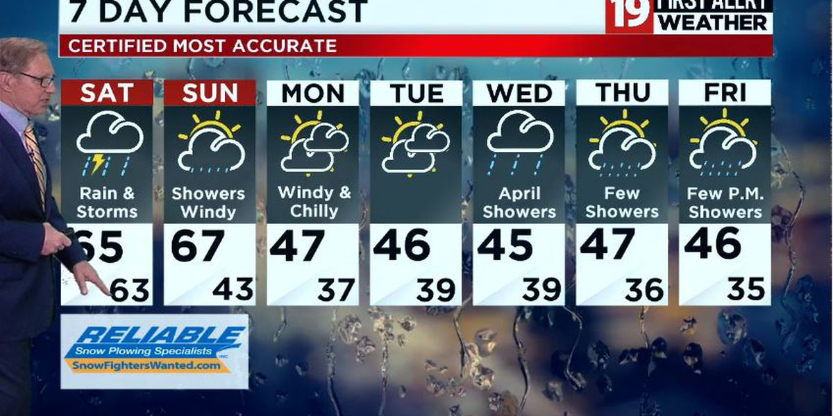 Northeast Ohio weather: rain, thunder, heavy downpours
