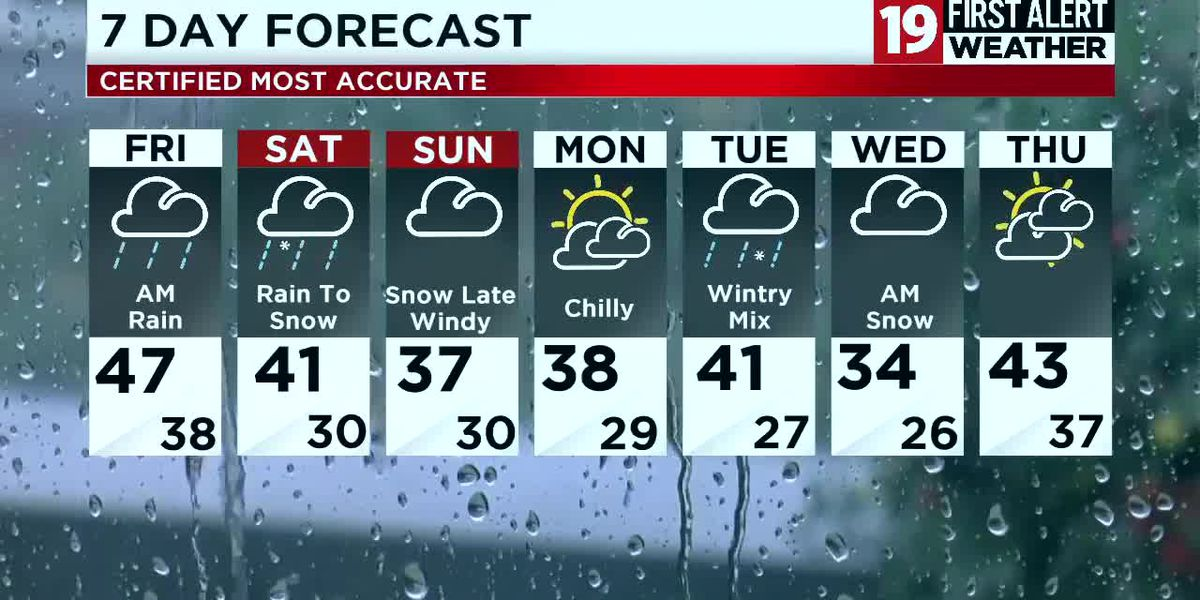 Northeast Ohio weather: Widespread rain moves in tonight, snow returns for the weekend