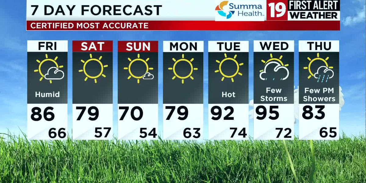 Northeast Ohio weather: A few isolated storms on Friday afternoon, beautiful weekend ahead