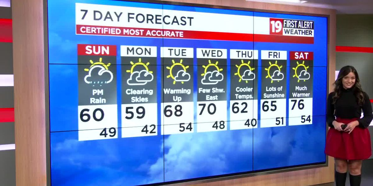 Northeast Ohio weather: Quiet and chilly overnight, numerous showers move in Sunday afternoon