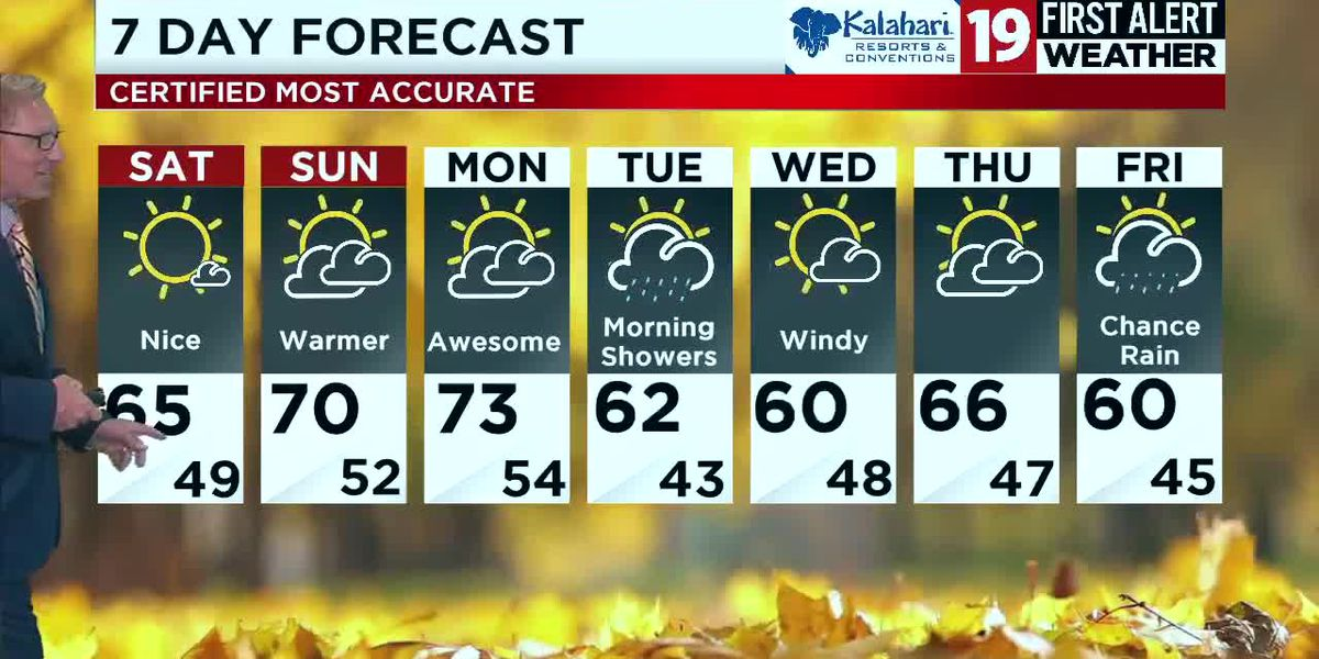 Northeast Ohio weather: Beautiful weekend weather ahead