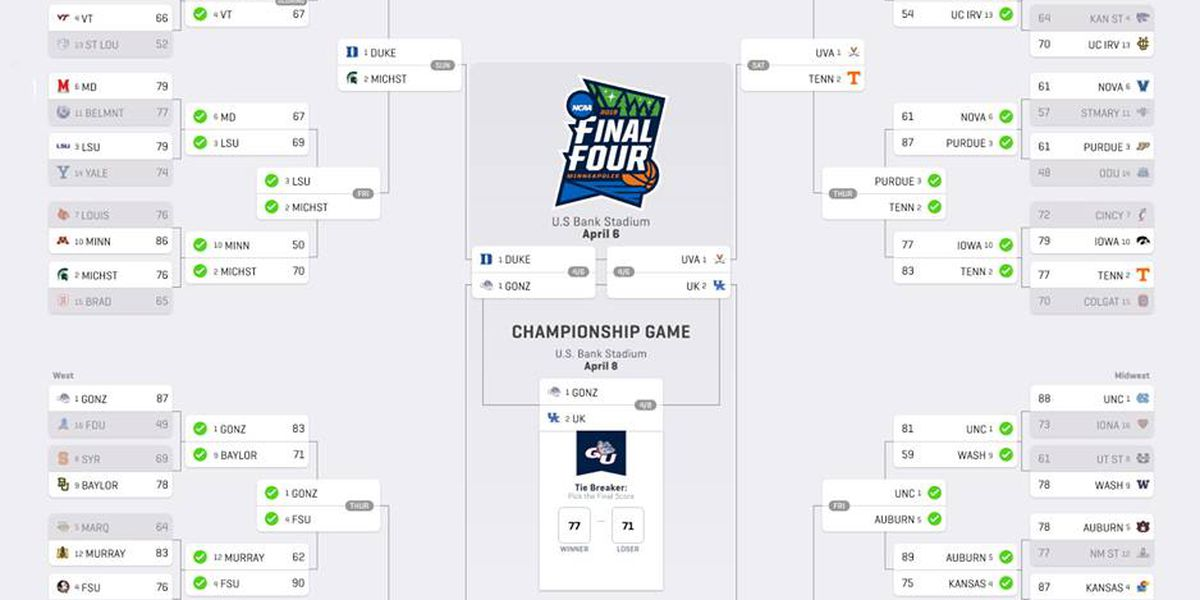 The last perfect NCAA tournament bracket belongs to an Ohio neuropsychologist