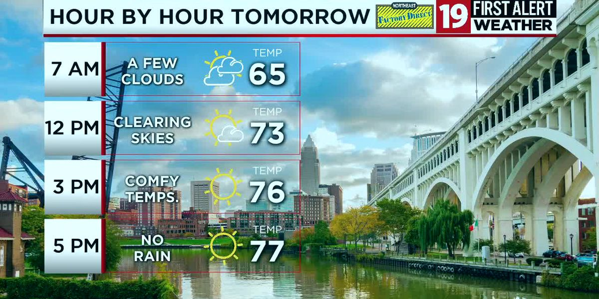 Forecast: Clear skies, sun, and cool early morning temps this week in Northeast Ohio