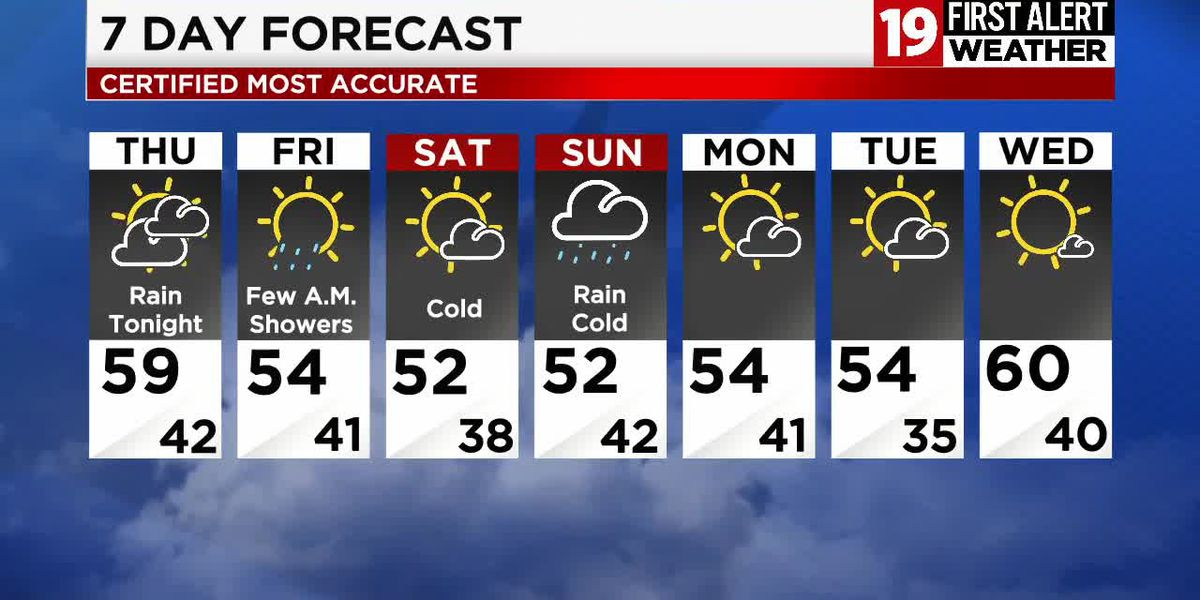 Northeast Ohio weather: Another round of showers this evening, cold pattern continues