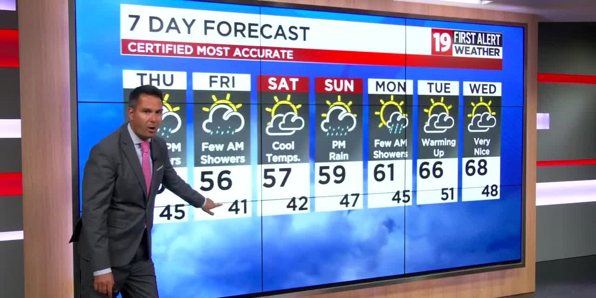 Northeast Ohio weather: Showers arrive by mid-afternoon, blustery conditions linger