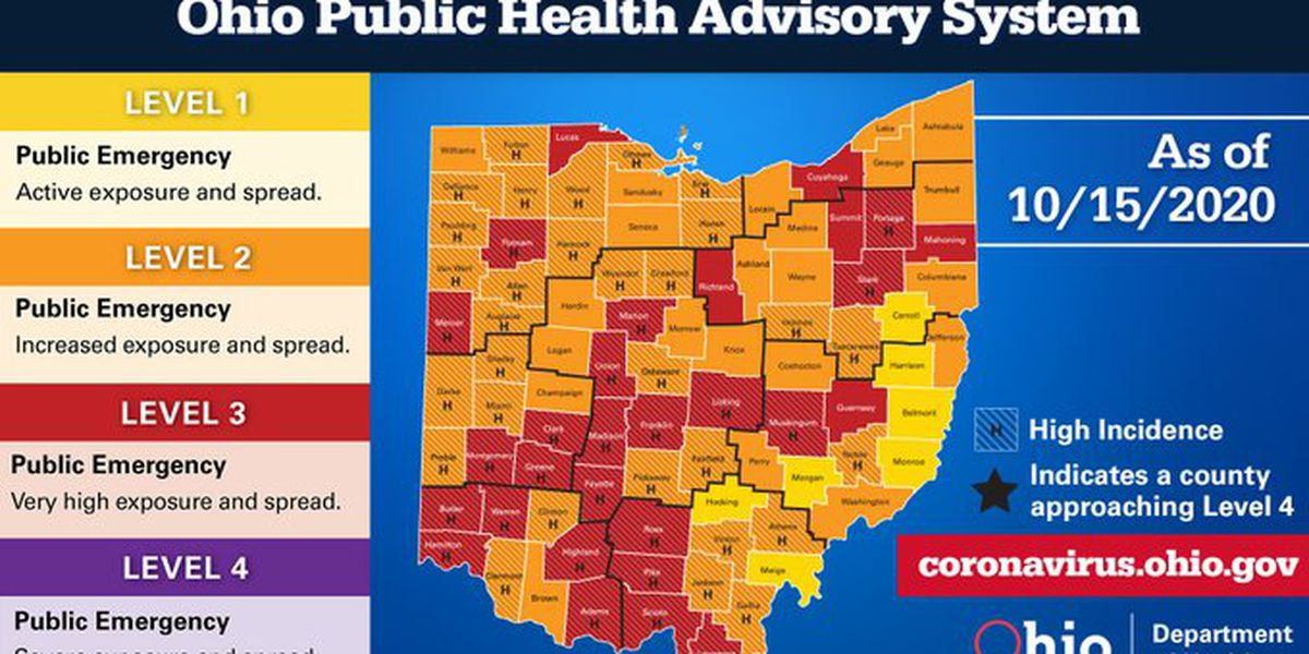 Highest 24-hour spike with regular testing: 2,234 coronavirus cases reported in Ohio over the last 24 hours