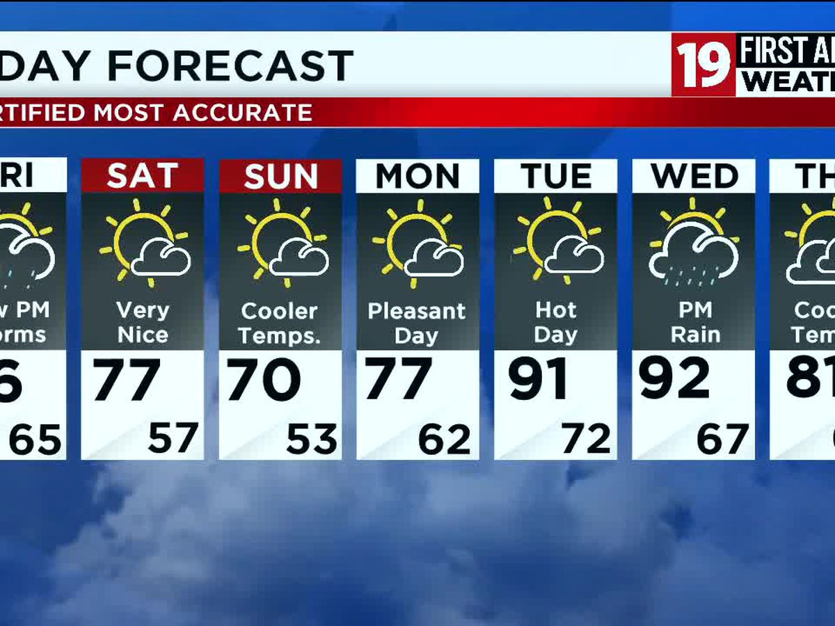 Northeast Ohio weather: Hot and humid Friday before a glorious stretch of weekend weather