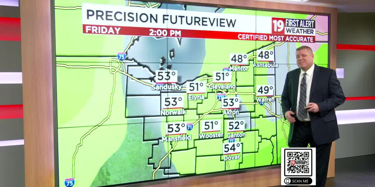 Northeast Ohio weather: Another round of showers tonight; cold pattern continues