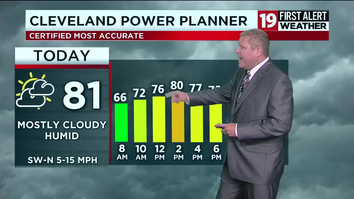 Northeast Ohio Weather: Mostly cloudy and humid today