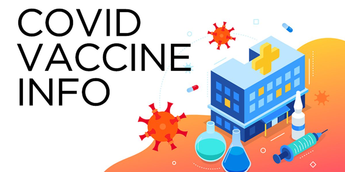 Covid-19 Vaccine Education Resources