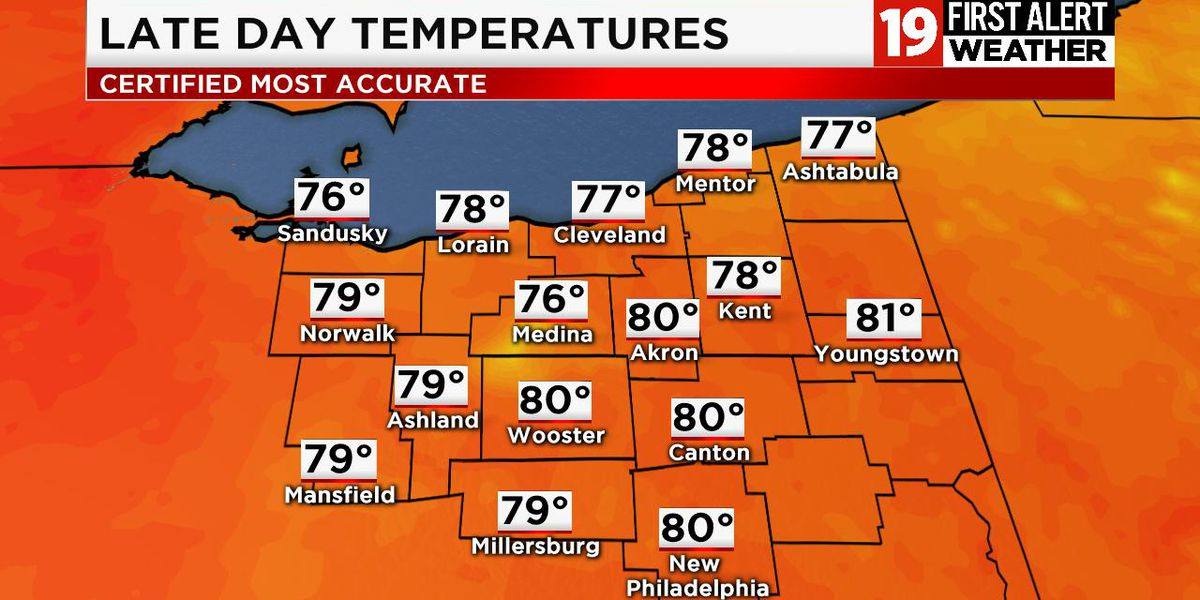 Northeast Ohio weather: Spectacular evening ahead, heating up this weekend
