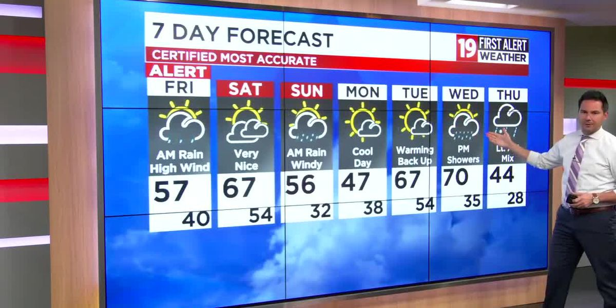 19 First Alert Weather Day: 60 mph winds possible Thursday night into Friday, rain arrives this evening