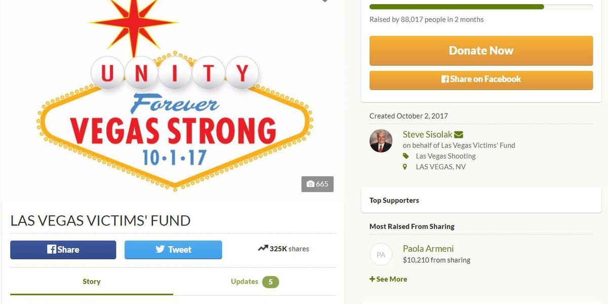 A look at the top 2017 GoFundMe campaigns nationally and in Ohio