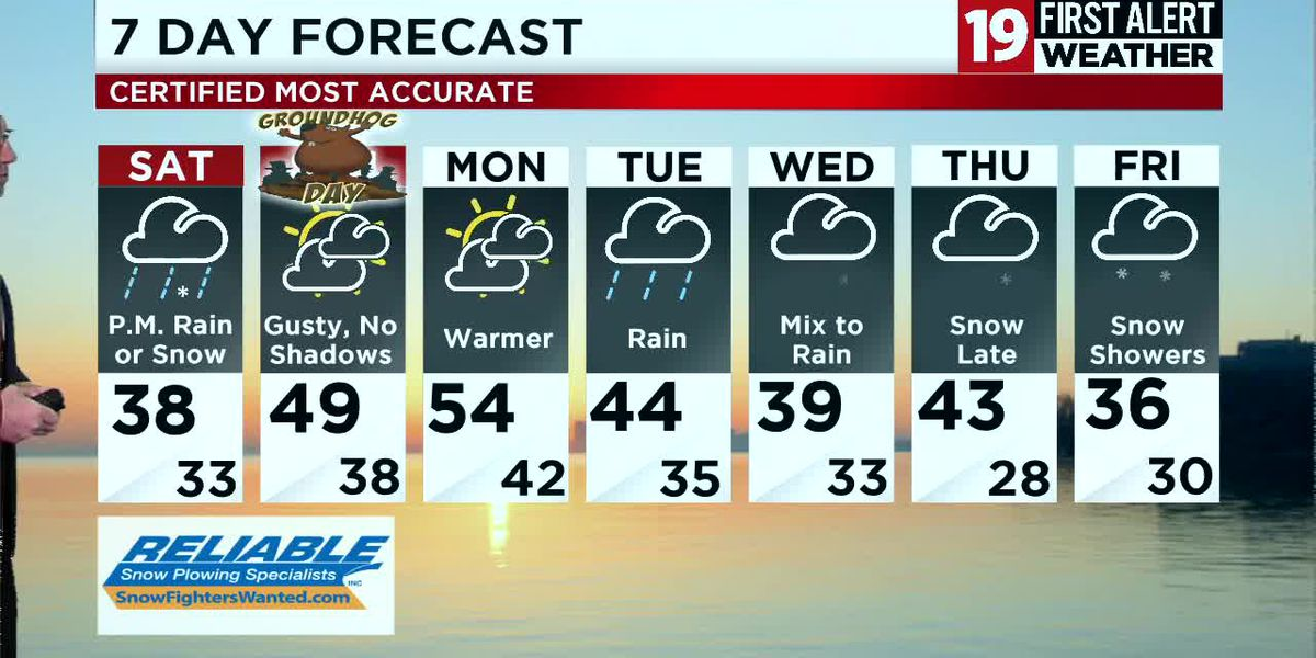 Northeast Ohio weather: Few snow showers overnight before clearing Sunday