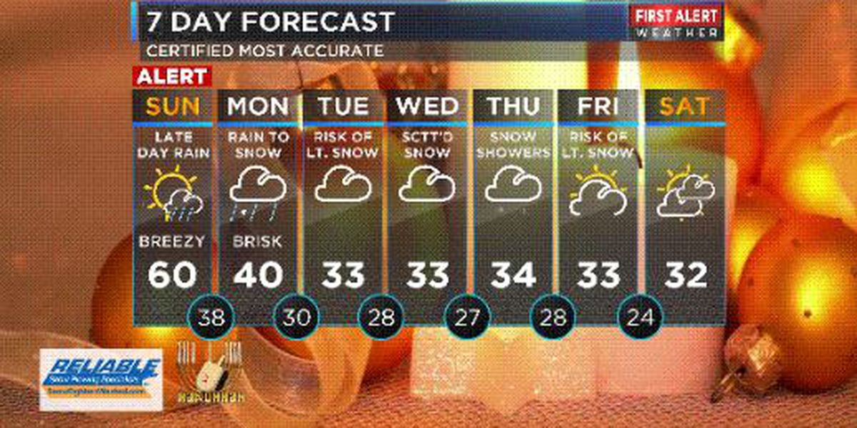 Northeast Ohio Weather: Severe thunderstorms may hit the area