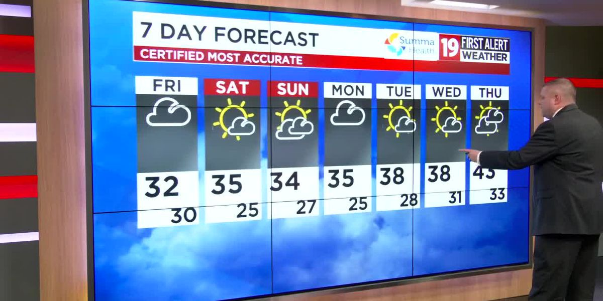 Northeast Ohio weather: A rare dry January weekend in the forecast