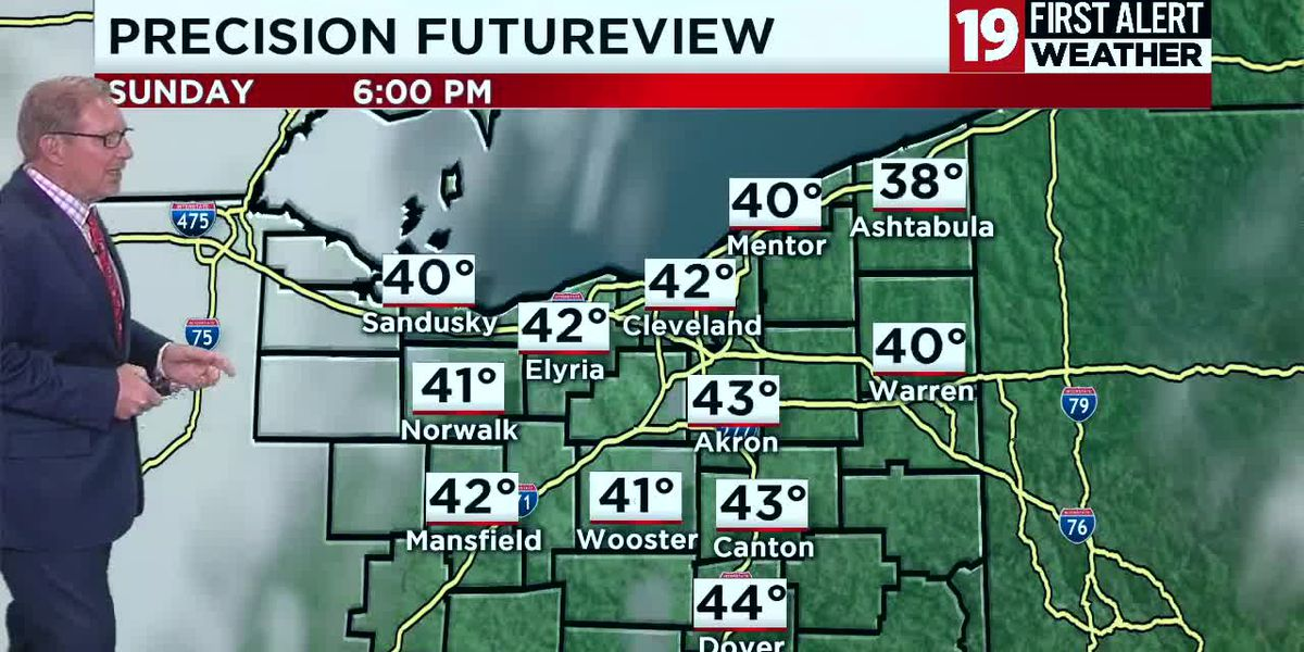 Northeast Ohio Weather: Dry on Monday but rain later in the week
