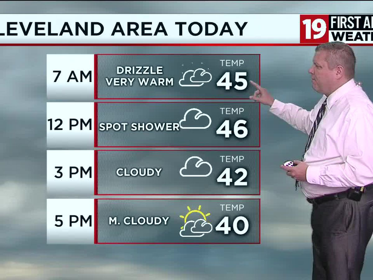 Northeast Ohio Weather: Cloudy, blustery with falling temperatures