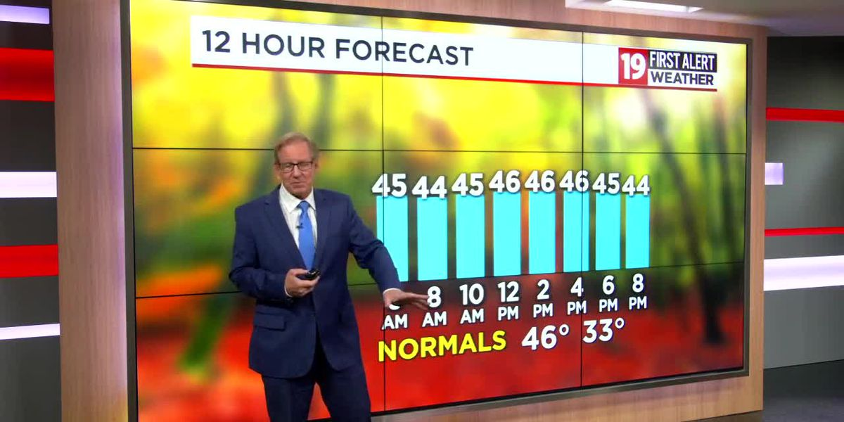 Northeast Ohio Weather: Quiet final weekend of November