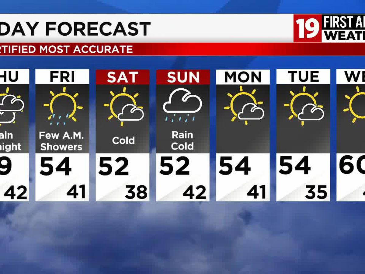 Northeast Ohio weather: Another round of showers on Thursday night, cold pattern continues