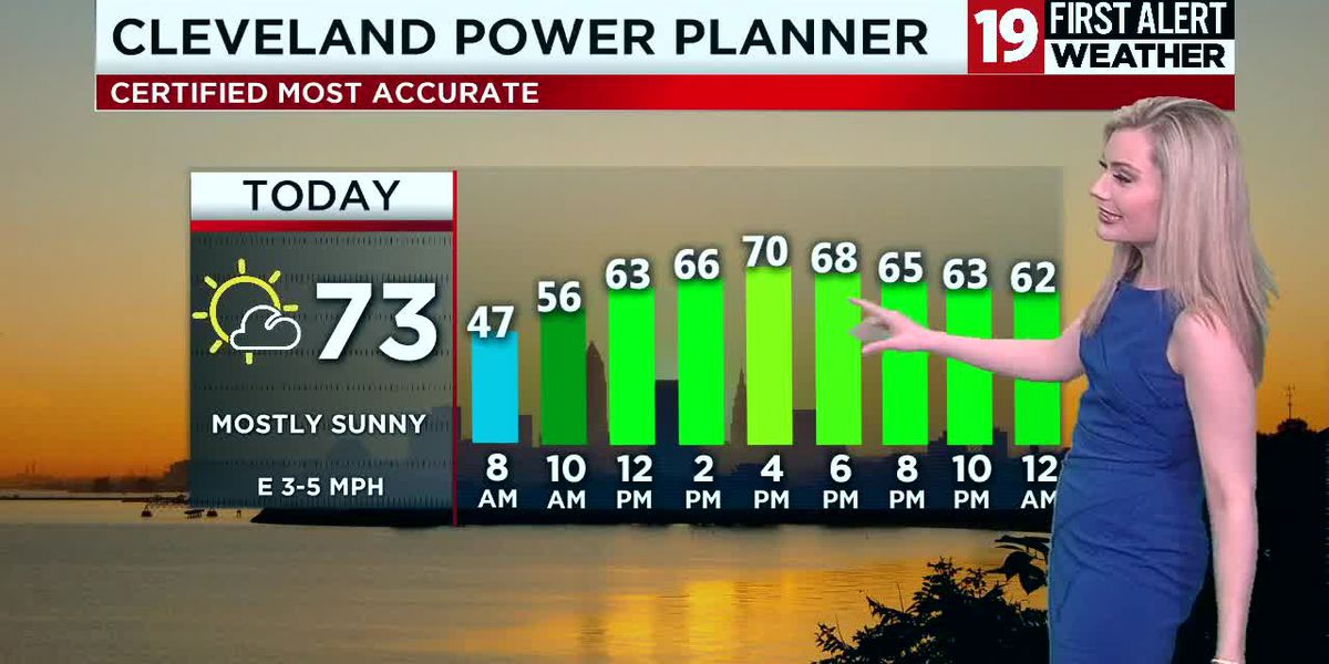 Northeast Ohio weather: Monday's warmer temps clear for Tuesday showers