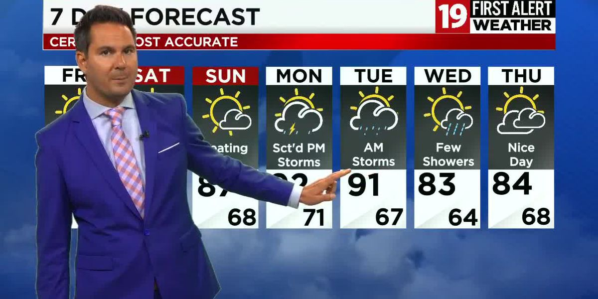 Northeast Ohio weather: Cool and comfortable in the short term; heating up this weekend